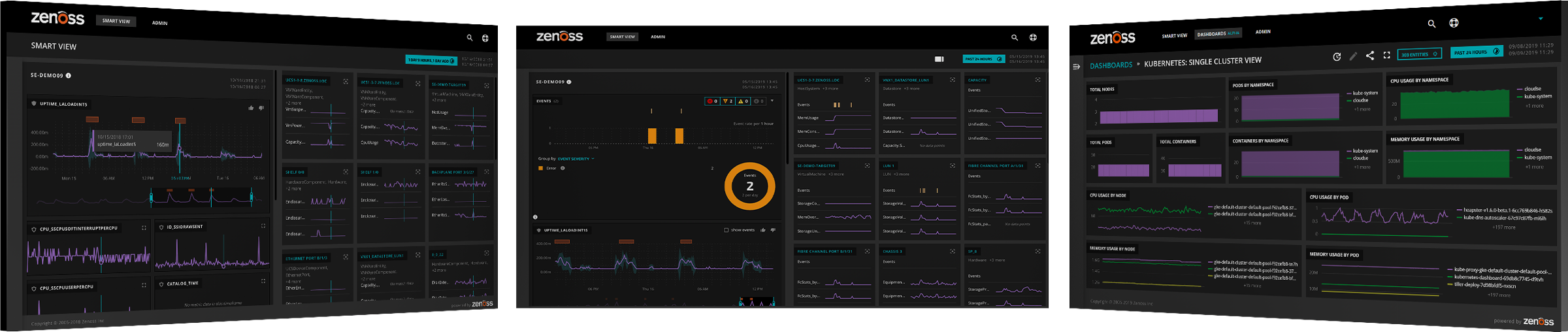 Zenoss Dashboards